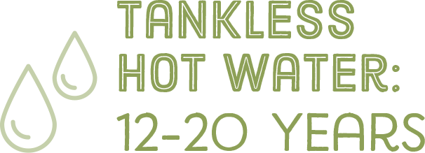 Tankless Hot Water: 12-20 Years