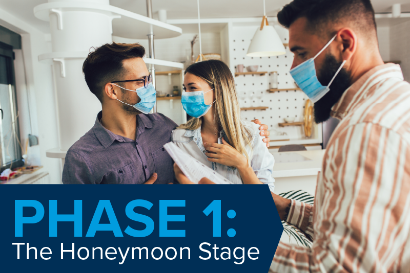 Phase 1: The Honeymoon Stage