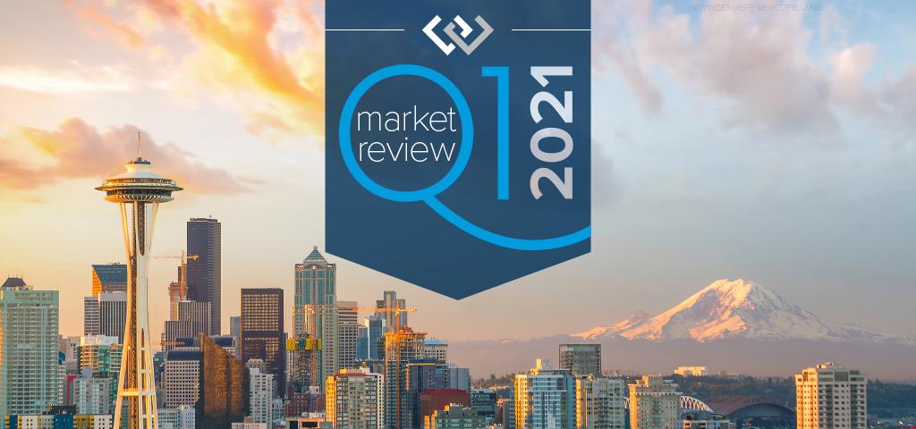 Q1 2021 Market Review