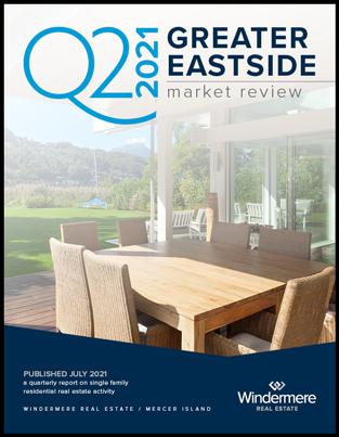Eastside Report